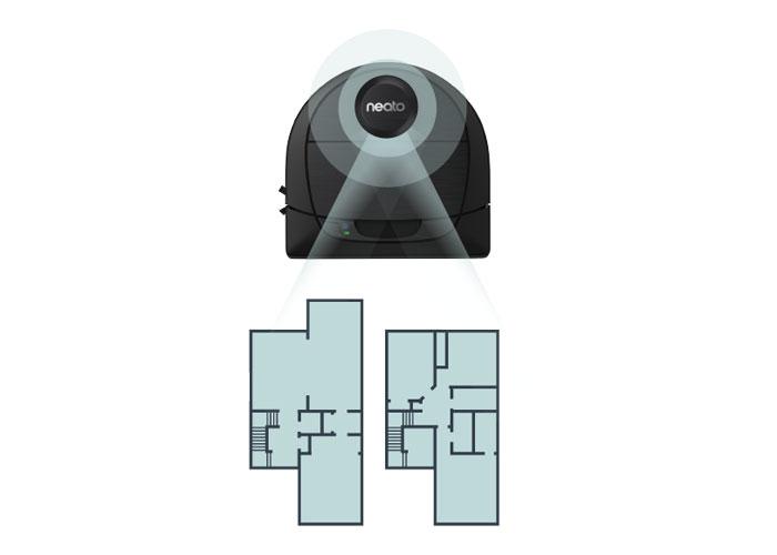 Laser et robot Botvac Neato D6